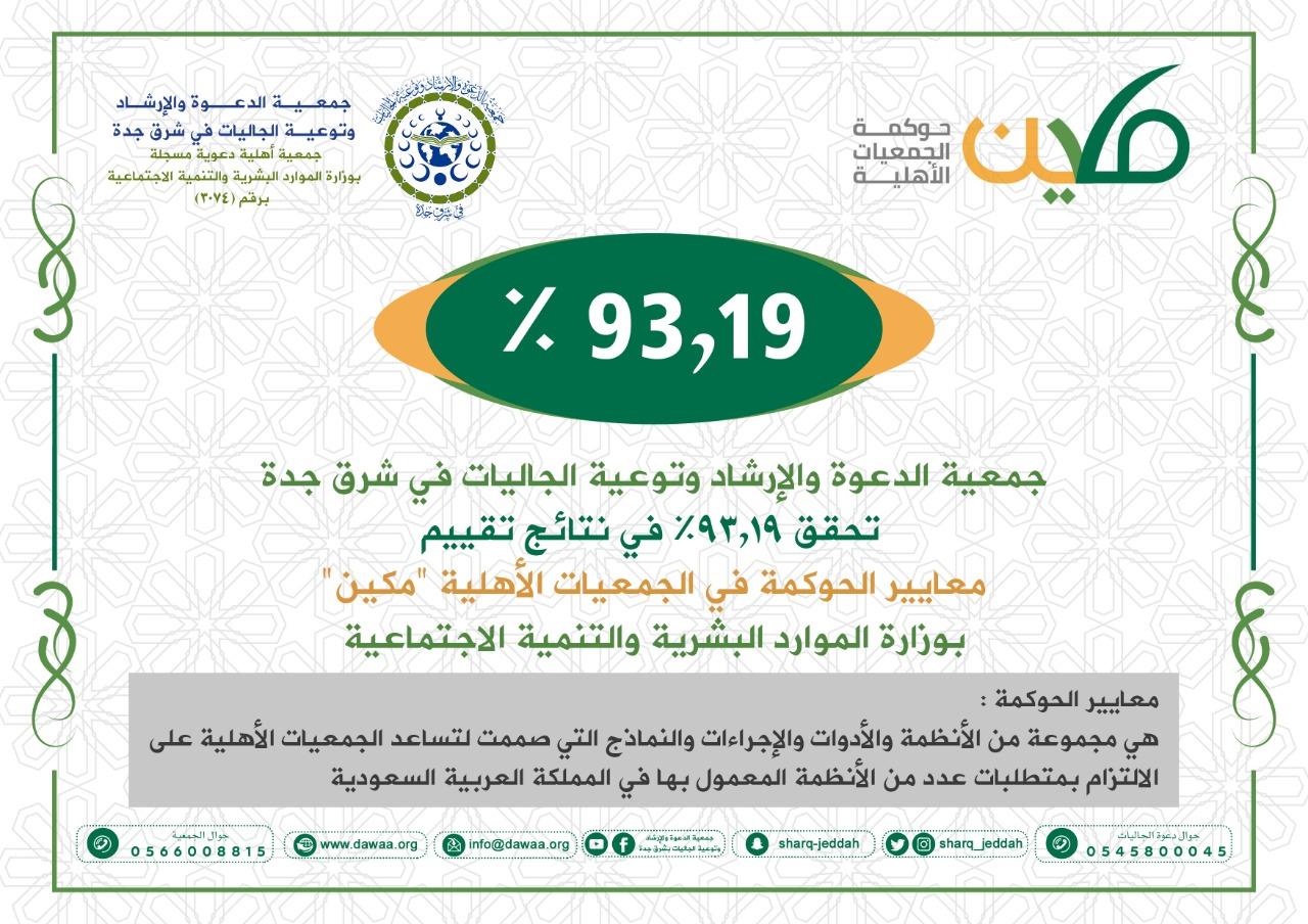 جمعية الدعوة في شرق جدة تحقق نسبة 93.19% في معايير الحوكمة (مكين)